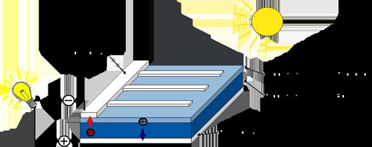 wieviel strom liefert eine solarzelle solarzellen. Black Bedroom Furniture Sets. Home Design Ideas